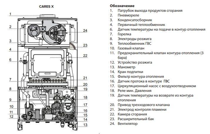 Котел газовый CARES X 24 FF NG ARISTON двухконтурный